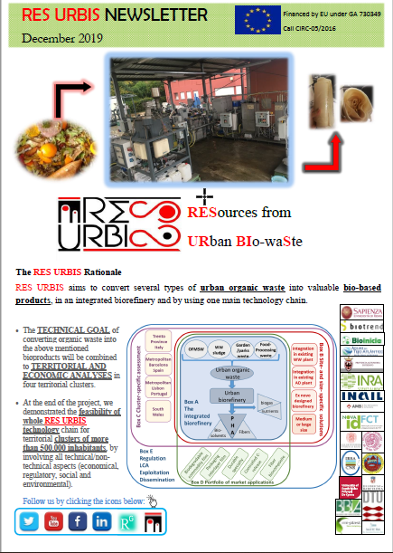 Res Urbis 3rd Newsletter